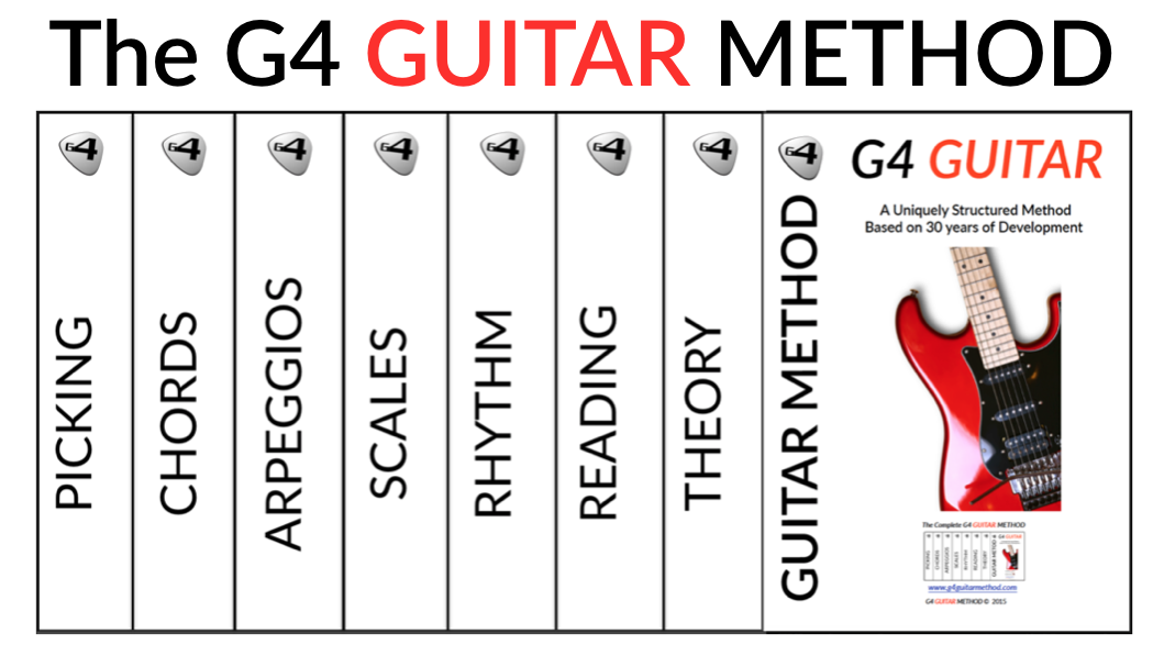 Why Learn With The G4 Guitar Method?
